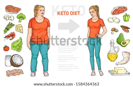 Keto diet poster template - cartoon woman before and after dieting and ketogenic food drawings. Slim and obese women - flat nutrition banner vector illustration.