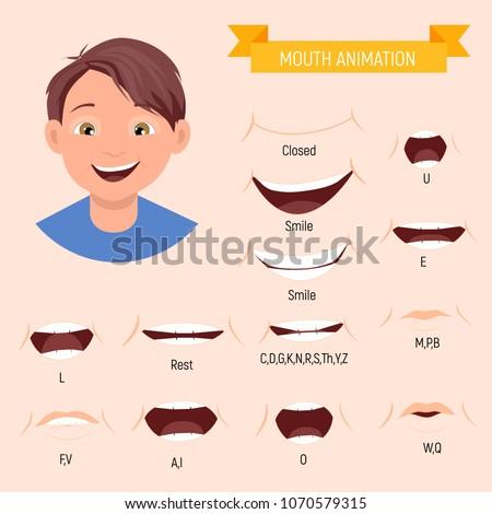 Kid mouth animation. Phoneme mouth chart. Alphabet pronunciation