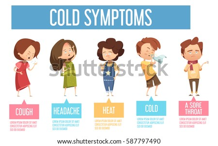 kids flu cold common symptoms...