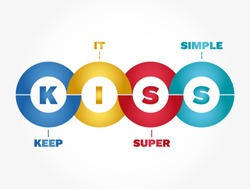 KISS - Keep It Super Simple acronym, business concept background