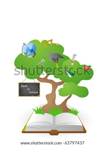 knowledge tree from book