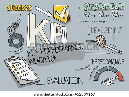 KPI ( Key Performance Indicator ) Concept