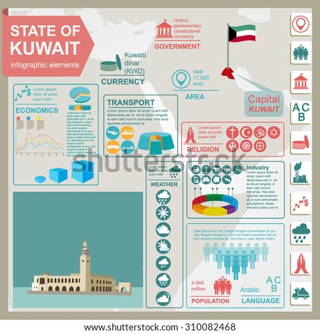 kuwait  infographics