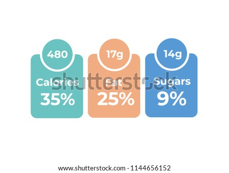 Labels calories ingredient information. Daily nutritional ingredient, calories