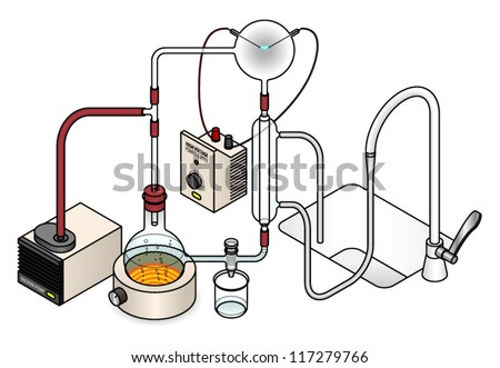 Laboratory setup: Abiogenesis experiment; with a boiling flask of water, vacuum pump, high voltage power supply, spark, and condenser. Create basic building blocks of life.