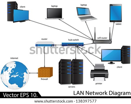LAN Network Diagram Vector Illustrator EPS 10 for Business and Technology Concept