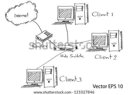 lan network diagram vector illustrator sketched  eps 10