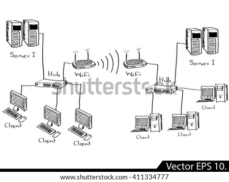 Royalty free lan network diagram vector illustrator 121027867 lan network diagram vector illustrator sketched eps 10 411334777 ccuart Image collections