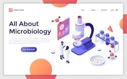Landing page with scientists, test tubes, microscope and Petri dish. Bacteriological analysis, microbiological or microscopy research lab. Modern isometric design template. Vector illustration.