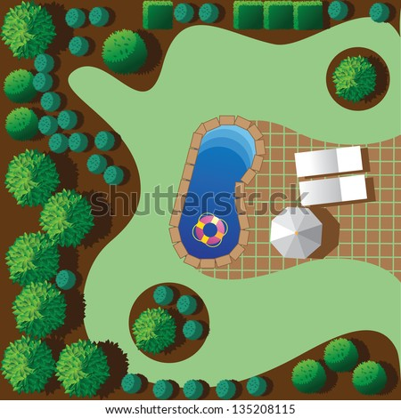landscaping with patio and pool