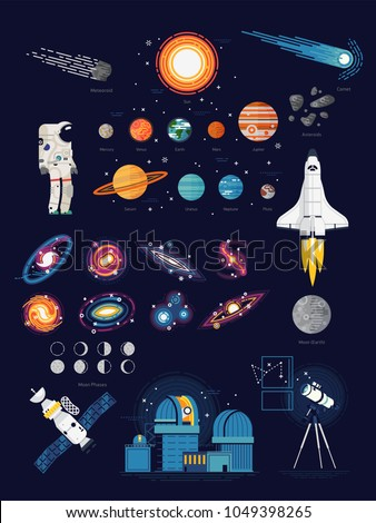 Large quality flat vector astronomy, outer space exploration and cosmonautics themed illustration set with astronaut, spacecrafts, planets, galaxies, solar system, observatory, telescope, etc.
