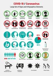 Large Set of Coronavirus COVID-19 Signs, Icons and Infographics Elements including: Warnings and Precautions, Symptoms, Dos and Don'ts, Health care and medical symbols.