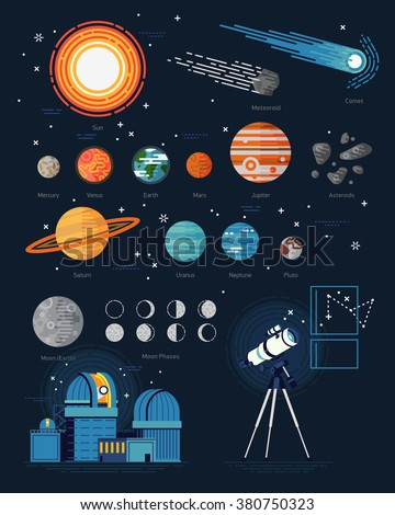 large vector set of astronomy