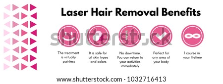 Laser benefits. Infographic poster about hair removal. Design concept for hair removal salon.
