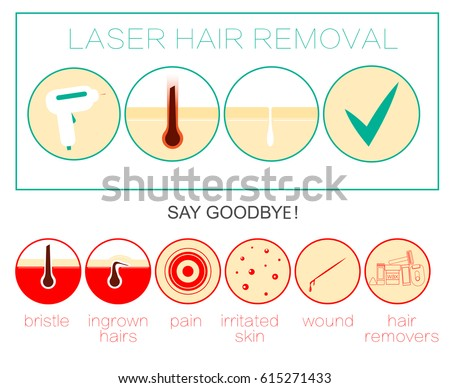 Laser Hair removal icon. Depilation and epilation sign. Concept