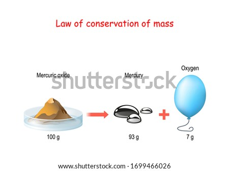 law of conservation of mass. principle of mass conservation states. Law of Conservation of Mass During a chemical change, matter is neither created nor destroyed. Vector diagram for educational use Photo stock ©