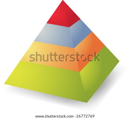 Layered heirarchical pyramid illustration, 3d colored
