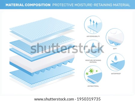 Layered materials realistic composition with profile view of material layers with round icons and text captions vector illustration