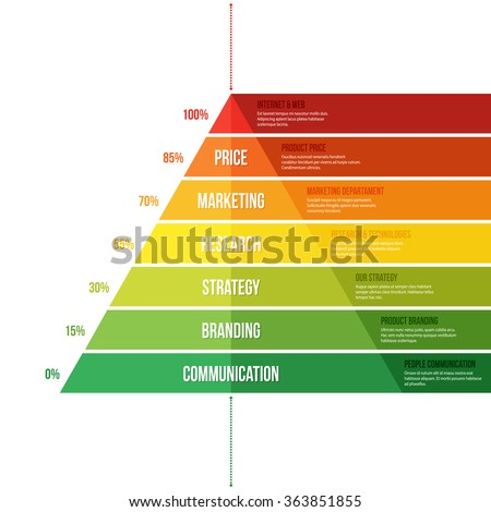 layered pyramid chart diagram