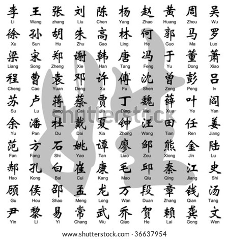Layered Vector 100 Chinese Surname. - 36637954 : Shutterstock