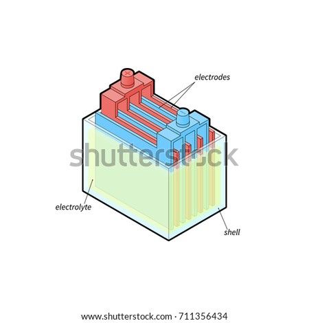 Lead–acid energy battery principle construction layout. Isometric outline isolated vector illustration.