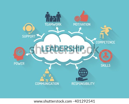 Leadership - Chart with keywords and icons - Flat Design