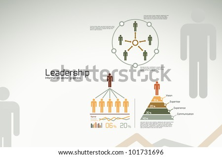 Leadership infographics graphs and statistics for business use and teams
