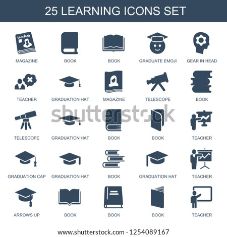 learning icons. Trendy 25 learning icons. Contain icons such as magazine, book, graduate emoji, gear in head, teacher, graduation hat, telescope. learning icon for web and mobile.