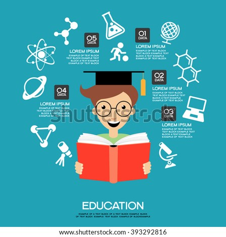 Learning infographic Template. Concept  education. Child with a book surrounded by icons.