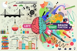 Left and right brain functions,  The left side is  an analytical, structured and logical mind, and the right side is a  creative mind.