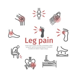 Leg pain. line icons. Infographics. Foot problems. Vector signs for web graphics.