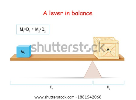 lever and formula of balance. Lever with small blue cube, and big heavy wooden box. simple machines by Archimedes. lever is a machine consisting of a beam or rigid rod pivoted at a fixed hinge Stock photo ©