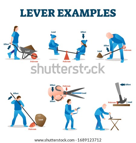 Lever examples vector illustration. Labeled load, effort and fulcrum collection. Physics explanation how works seesaw, wheelbarrow or scissors. Educational simple mechanics brochure for school handout Stock photo ©