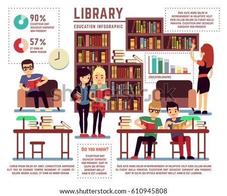 Library with young educated students vector infographic template. Education in library school or university, studying with literature in library illustration.