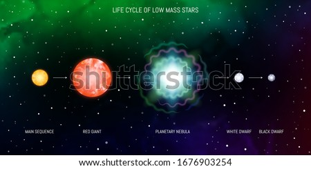 life cycle of low stars yellow