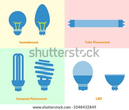 Light bulb icon, incandescent, fluorescent, led