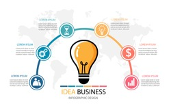 Light bulb idea business infographic template. The idea is what makes a business successful. Vector illustrations and flat design icon.