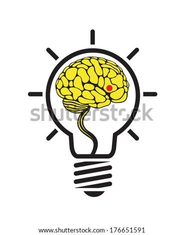 light bulb with brain idea