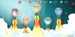 Light bulbs rocket - There are 5 Degree  - Text Contact ,Learning ,Success , Idea, Analysis, modern design Idea and Concept  Vector illustration Business  Infographic template with Cloud,icon.