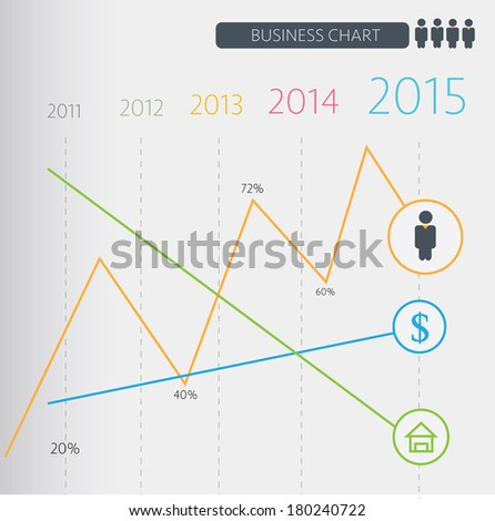 line chart for business