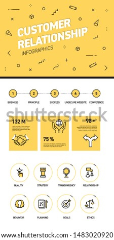 Linear and flat web design template of three pages with colored outline icons of Customer Relationship. Customer Relationship Banner Design and timeline Infographic Design with 8 icons.