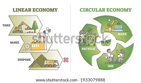Linear vs circular economy comparison from recycling aspect outline diagram. Resource consumption sustainability in educational scheme with make, use and recycle or dispose levels vector illustration. Foto d'archivio ©