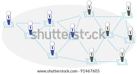 linking communication to all people through social networks