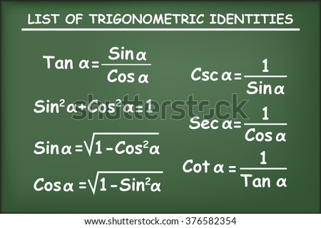 List of trigonometric identities on green chalkboard vector