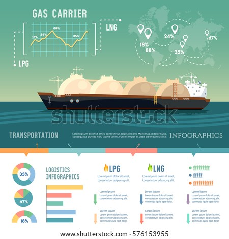 lng tanker  natural gas