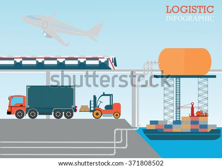 Logistic info, water ship transportation, air transportation, truck transportation, rail transportation, pipeline transportation, vector illustration.