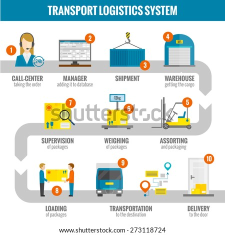 Logistic infogaphic set with transport system delivery process vector illustration