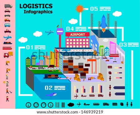 logistic infographic   vector