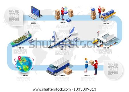 Logistics cargo vehicle freight. Trade network concept. Vector design isometric illustration.