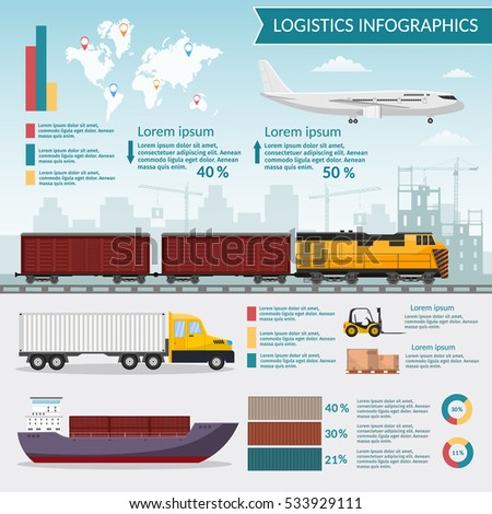 Logistics infographic elements and transportation concept vector web banners of train, cargo ship, Air export cargo trucking Freight Storage of goods